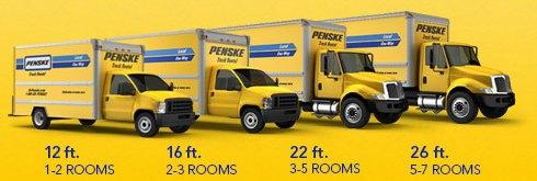 Zephyrhills Penske Trucks